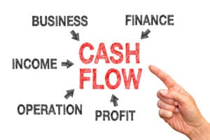 How Invoice Factoring Can Solve Business Cash Flow Problems